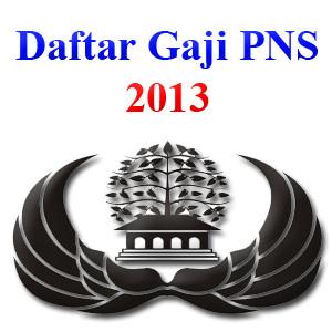 Peraturan Pemerintah Nomor 22 Tahun 2013 (Kenaikan Gaji PNS 2013)